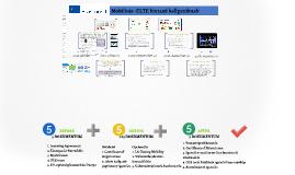 Copy of Erasmus+ Mobilitás