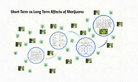 Short Term vs Long Term Affects of Marijuana