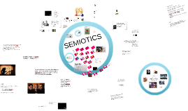 SEMIOTICS 101