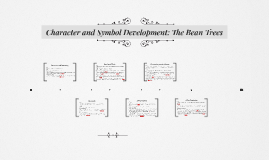 Character and Symbol Development