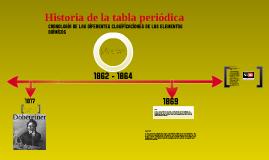 copy of linea del tiempo copy of linea del tiempo tabla periodica - Linea De Tiempo De La Tabla Periodica De Los Elementos Quimicos