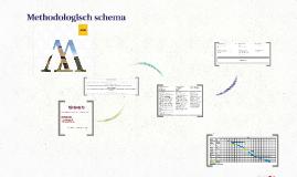 Methodologisch schema