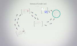 History of Credit Card