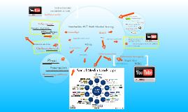 Voorbeelden tools blended learning