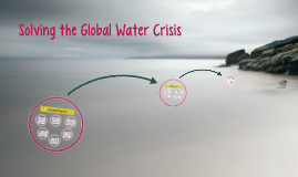 Solving the Global Water Crisis