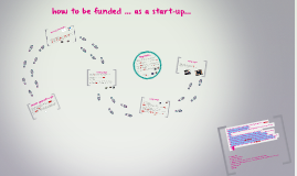 how to be funded ... as a start-up...