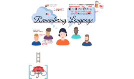 Remembering Language