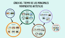Copy of LÍNEA DEL TIEMPO DE MOVIMIENTOS ARTÍSTICOS