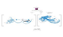 Copy of Designing a Pedagogy of Literacy Fusion - AERA11