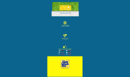 Prezi - Alex's Lemonade Stand Foundation
