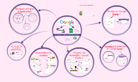Formulaires Googleforms