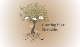 Growing Your Strengths