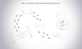 los 12 valores mas importantes para mi ORTEGA GONZALEZ LUIS ENRIQUE