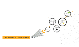 Foundations of College Research