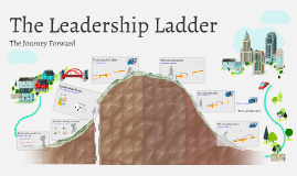 Copy of The Leadership Ladder