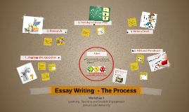 Essay Writing: The Process