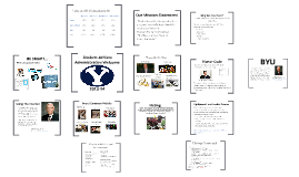 Copy of BYU Student-Athletes Administration Welcome