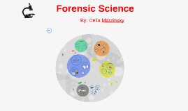 Forensic Science: Blood