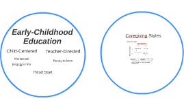 Early-Childhood Education