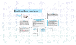Identities theory