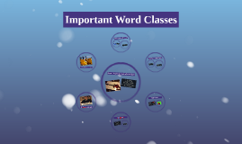 Copy of Important Word Classes