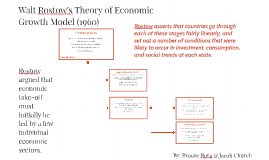 Walt Rostow's Theory of Economic Growth Model (1960)