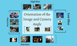 Orientation of the Image and Camera Angle