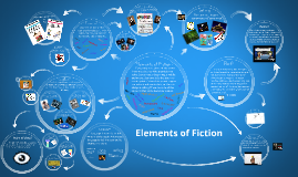 DAHL = Elements of Fiction