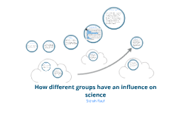 Copy of How different groups have an influence on science