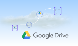 What Is Google Drive?