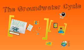 Copy of The Groundwater Cycle