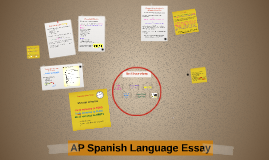 AP Spanish Language Essay