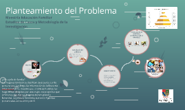 Copy of Planteamiento del Problema