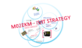 M02EKM - Mapping the IS/IT Landscape: Film Creation - Allocation of Assignment Two
