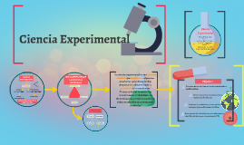 Ciencia Experimental