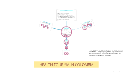 Copy of Copy of Health Tourism in Colombia