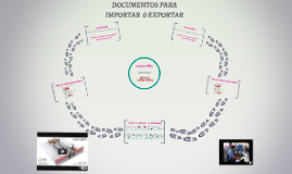 Copy of DOCUMENTOS PARA IMPORTAR  & EXPORTAR