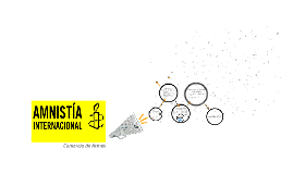 Copy of Amnistía Internacional