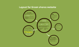 Layout for Green Shores Site