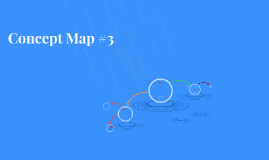 Concept Map #3
