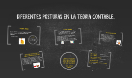 DIFERENTES POSTURAS EN LA TEORIA CONTABLE.