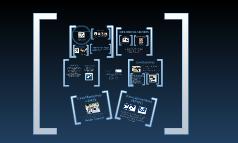 Copy of Administración de Inventarios