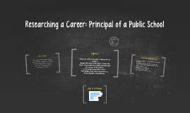 Researching a Career: High School Principal