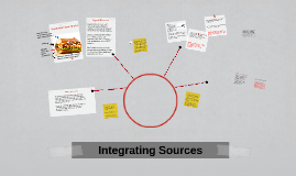 Integrating Sources