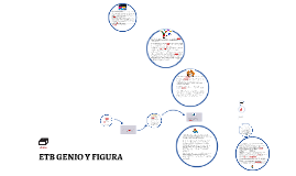 CASO 3: LA ETB, GENIO Y FIGURA