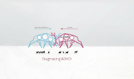 Diagnosing ADHD