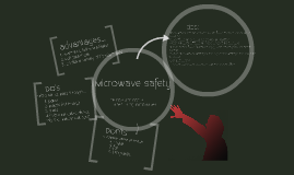 Copy of Microwave safety