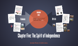 Chapter Five: The Spirit of Independence