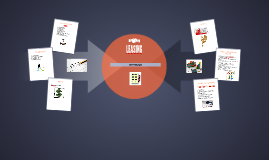 Caracteristicas del leasing
