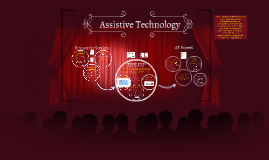Copy of Copy of Assistive Technology Procedures